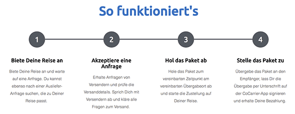 cocarrier-4-steps-590.png